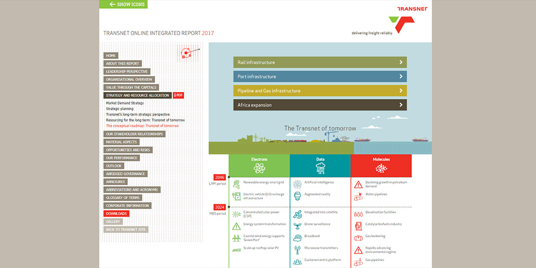 Transnet Online Integrated Report 2017 | Image 1040