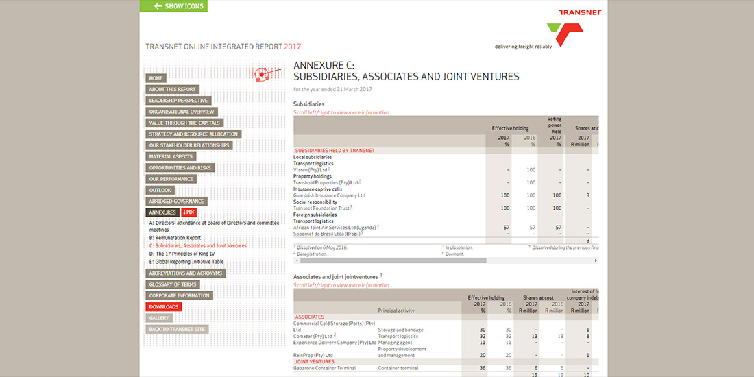 Transnet Online Integrated Report 2017 | Image 1047