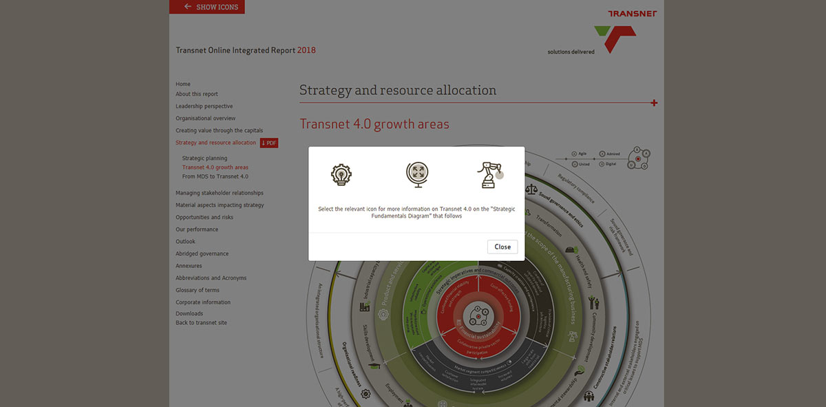 Transnet Online Integrated Report 2018 | Image 1090