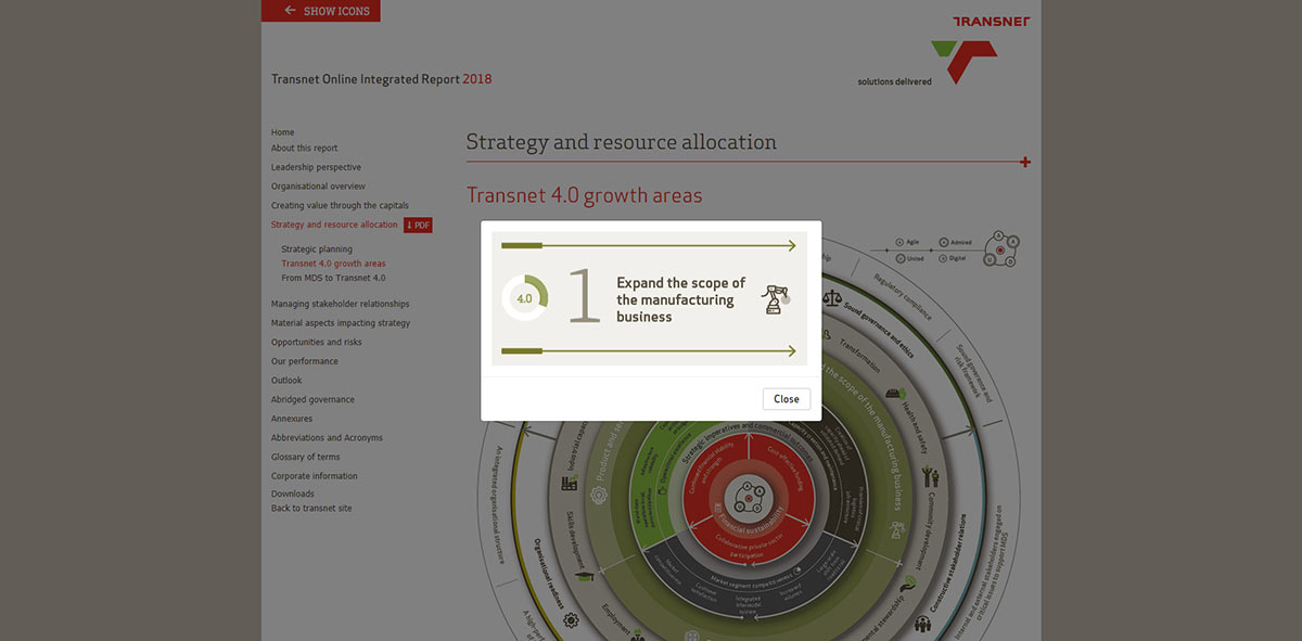 Transnet Online Integrated Report 2018 | Image 1091